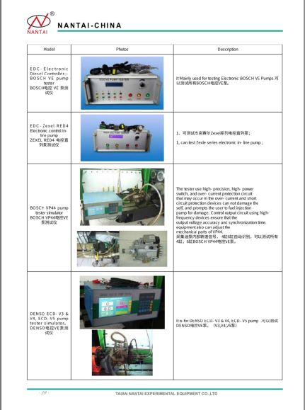 Electronically controlled diesel pump detector